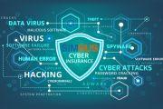 La situazione delle polizze cyber: numeri e dati interessanti